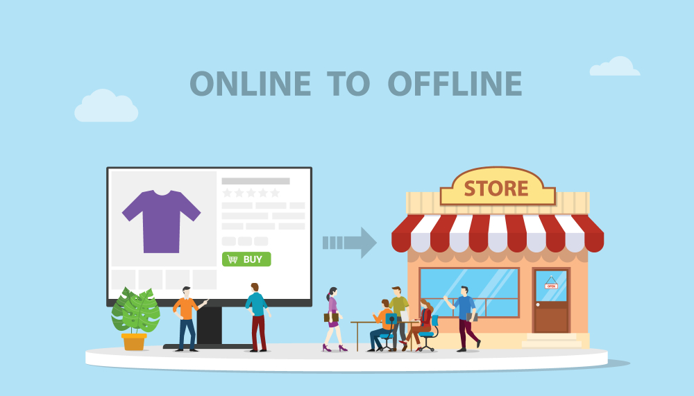 55415326db90 Online to Offline Commerce- Everything one needs to know - Dare2Compete