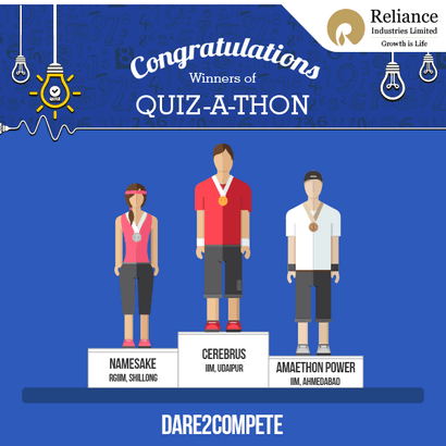 Client: Reliance Industries | Quiz-a-thon